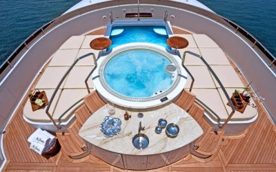 Going Green on the Blue Seas:  Sustainable Yacht Design in 2021