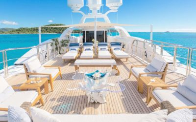 Trend Watch: Yacht Design at The Fort Lauderdale International Boat Show 2020
